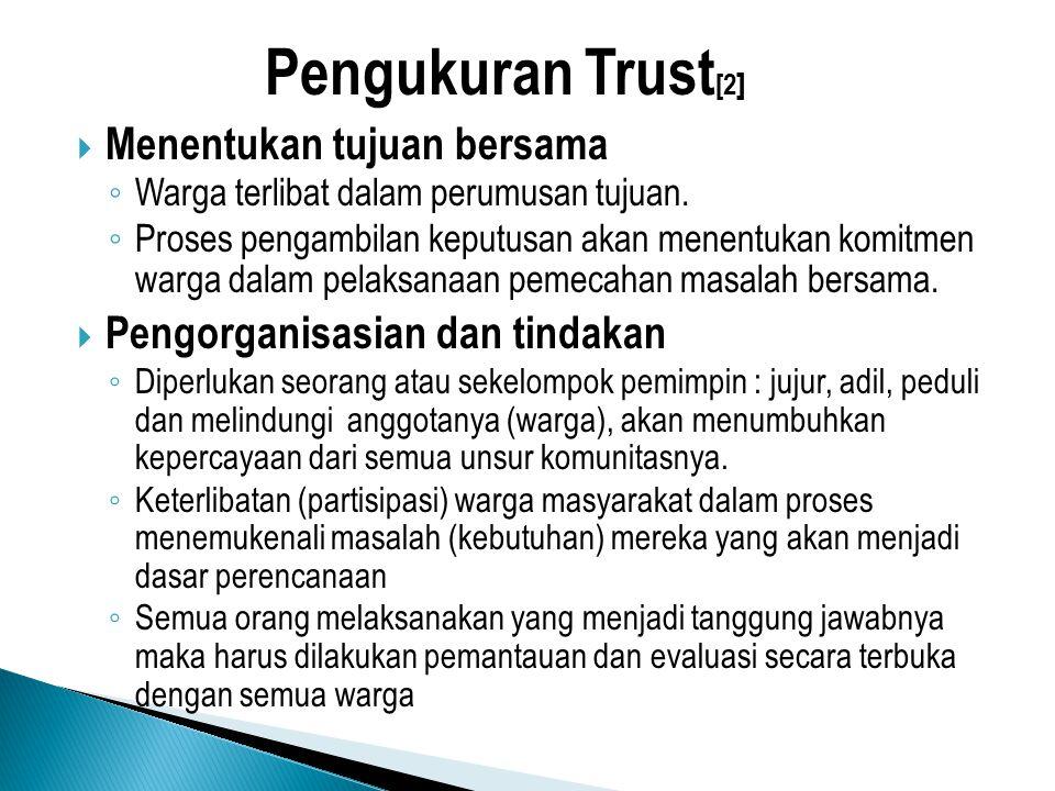 Pengukuran Trust[2] Menentukan tujuan bersama